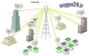 اینترنت وایرلس در مشهد